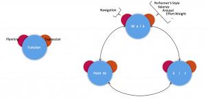 AffectiveMGraph